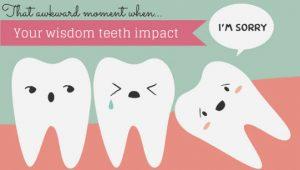 Wisdom Teeth Eruption